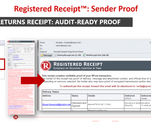 RMail Gateway – Audit-Ready Proof of Privacy Compliance