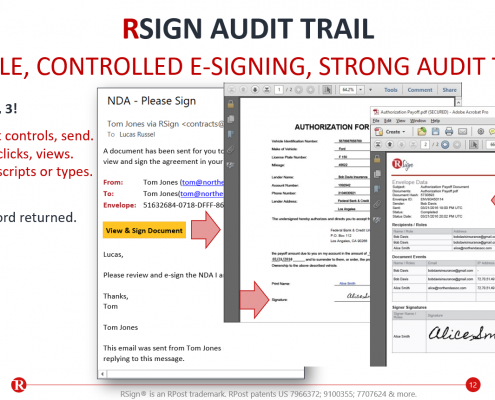 RSign E-Signatures – Audit Trail Overview