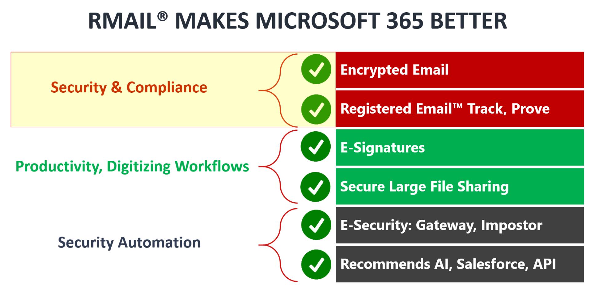 RMail Makes Microsoft 365 Better